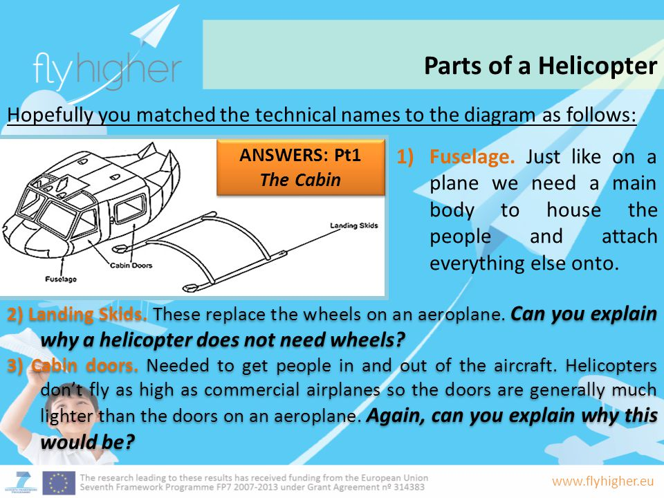 Parts of a Helicopter Hopefully you matched the technical names to the diagram as follows: ANSWERS: Pt1.