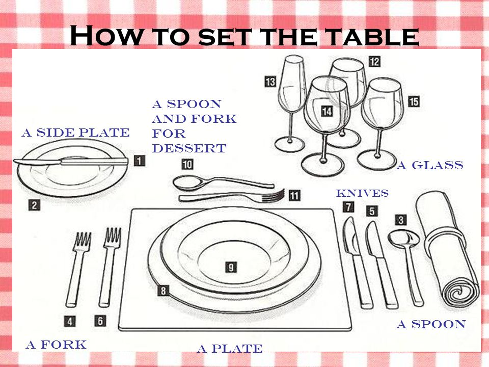 How to set the table A spoon and fork for dessert A side plate A glass