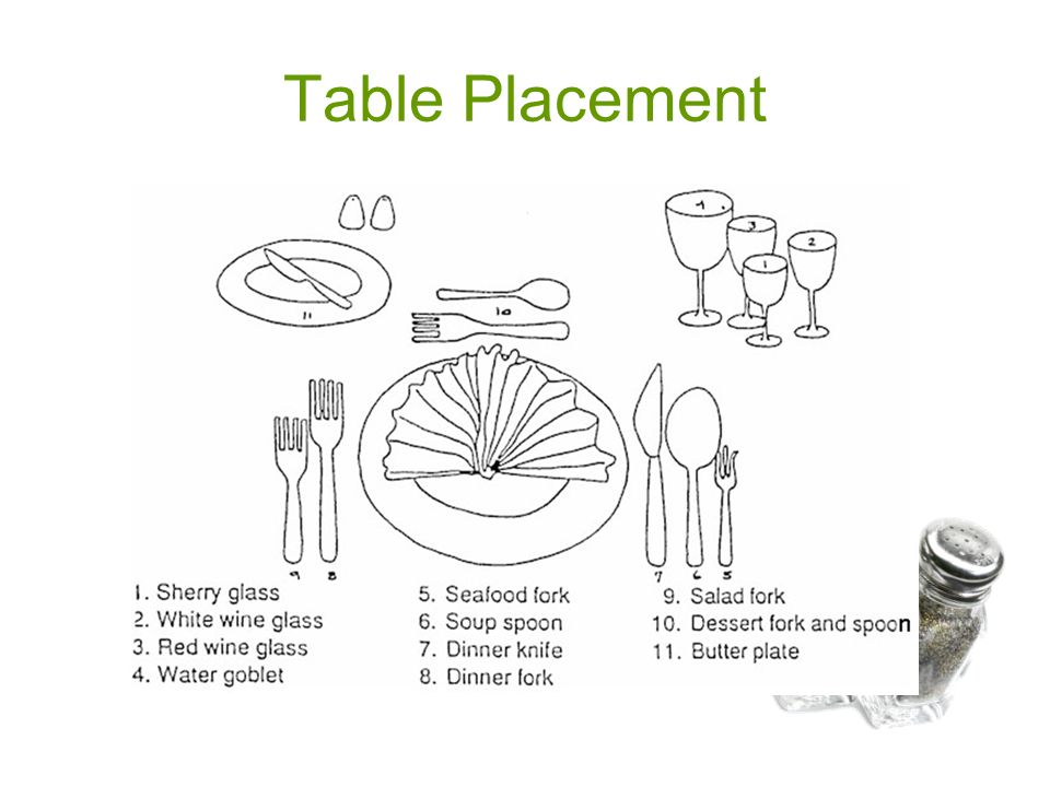 Table Placement Ppt Video Online Download - Silverware placement on table