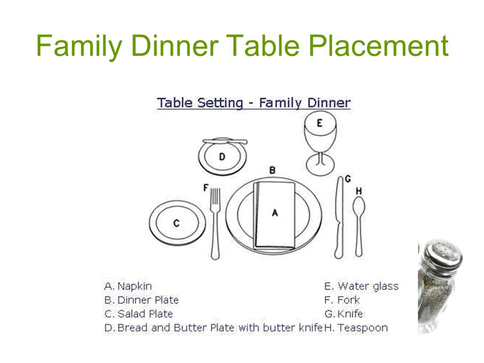 Table Placement. - ppt video online download
