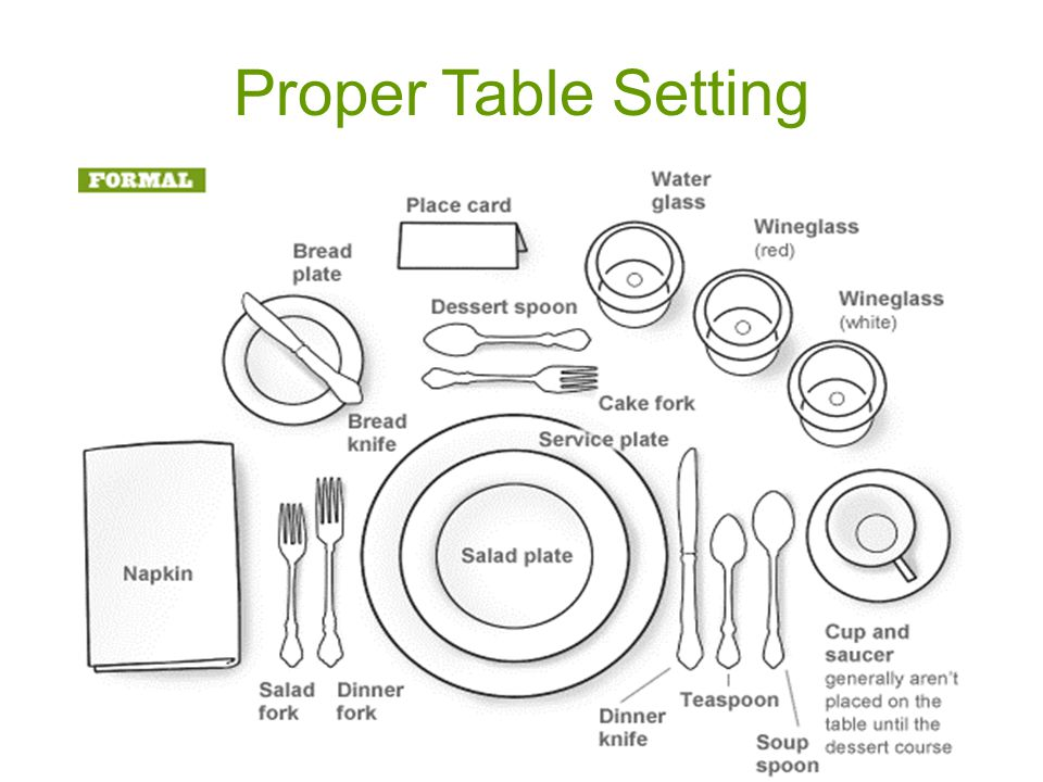 Charmant 2 Proper Table Setting
