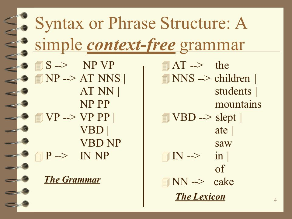 Syntax or Phrase Structure: A simple context-free grammar