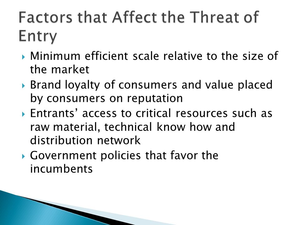 Factors that Affect the Threat of Entry
