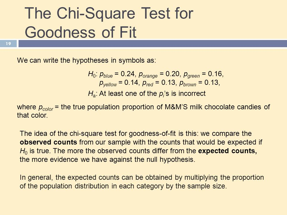 Chapter 23 Two Categorical Variables The Chi Square Test Ppt