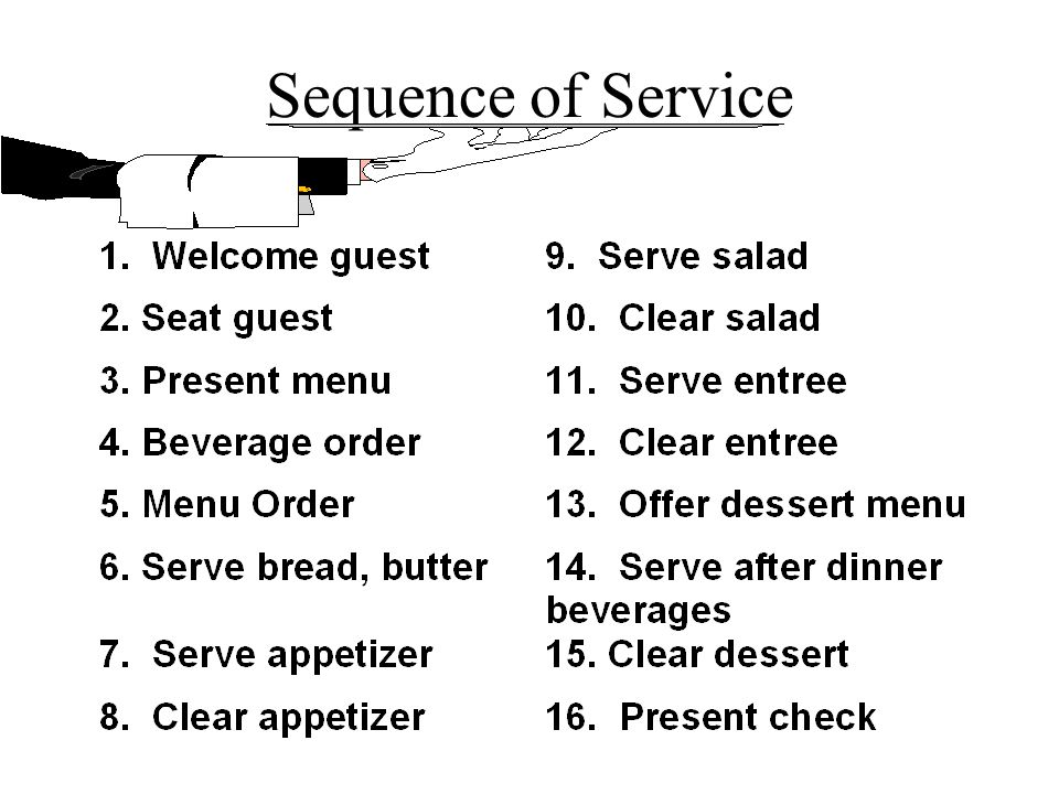 how to serve french service