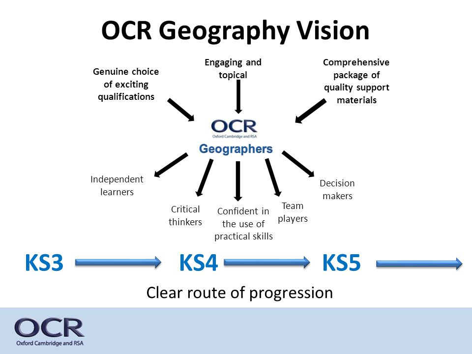 Getting to grips with OCR Geography qualifications - ppt