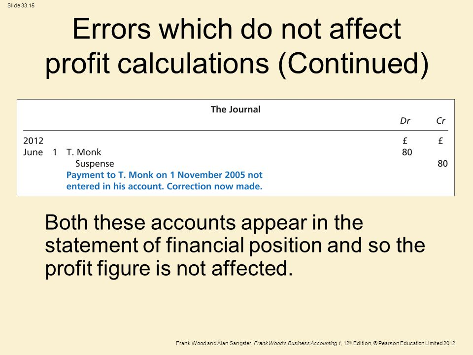 Errors which do not affect profit calculations (Continued)