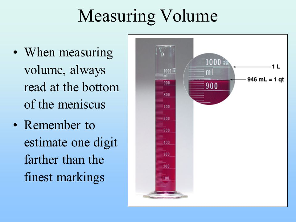 Measurement in Every Day Life