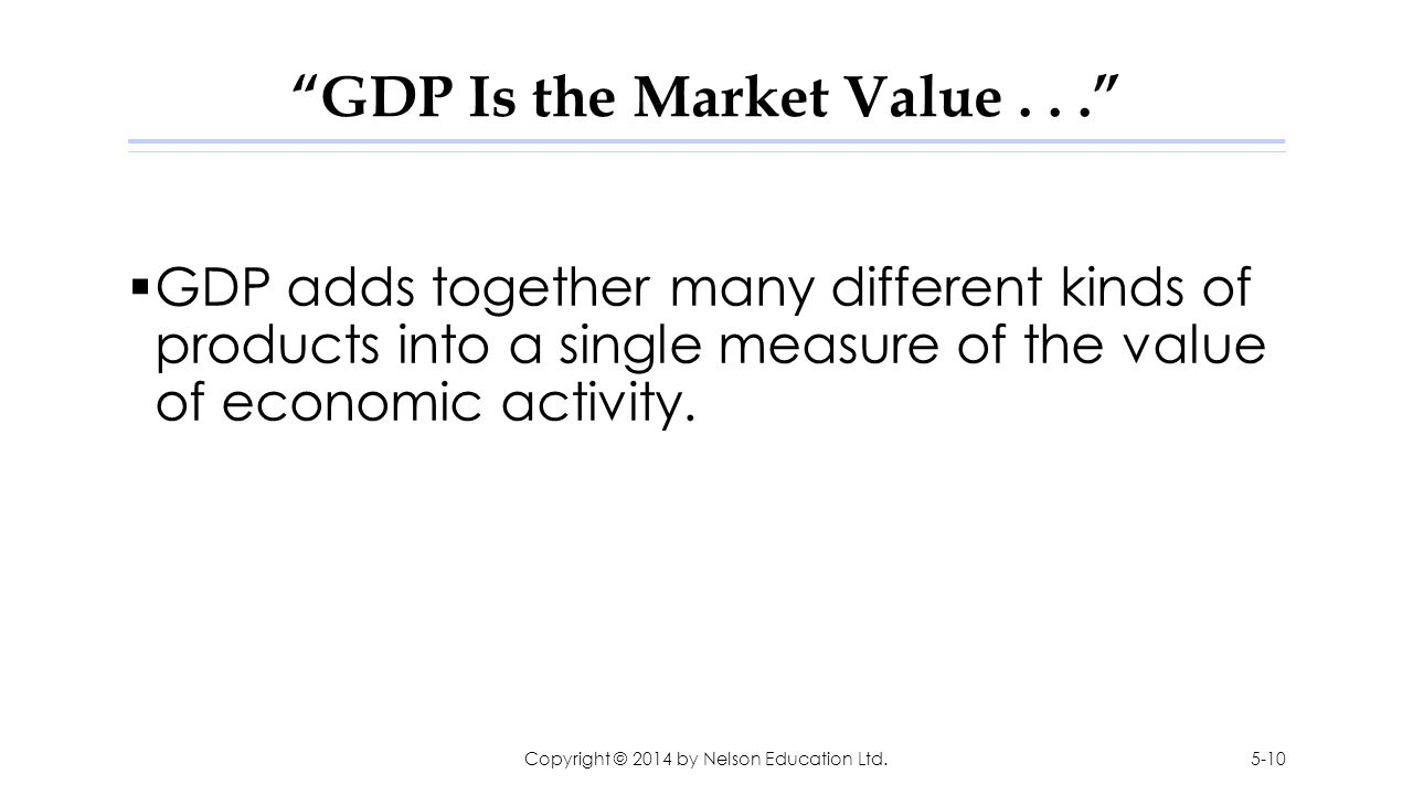 GDP Is the Market Value
