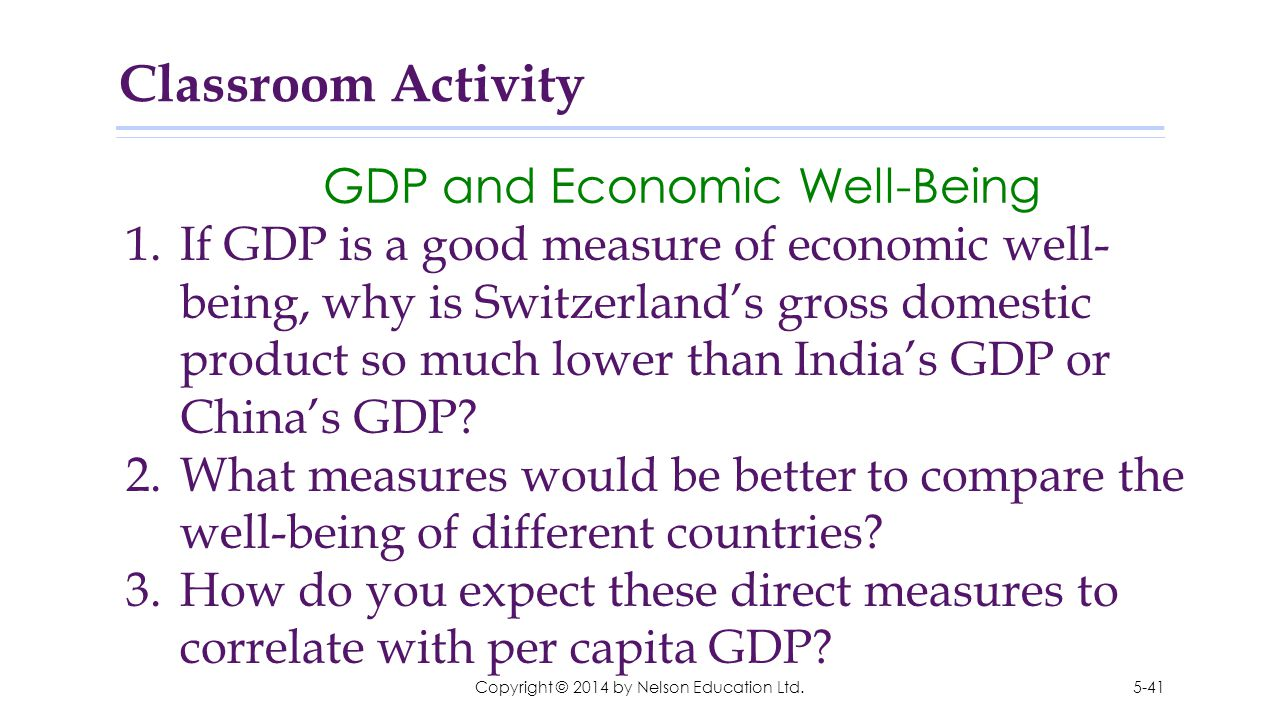 Classroom Activity GDP and Economic Well-Being