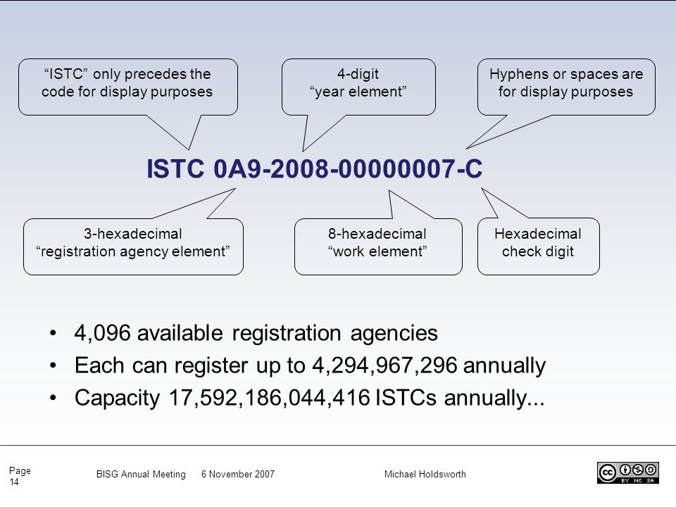 ISTC 0A9-2008-00000007-C 4,096 available registration agencies