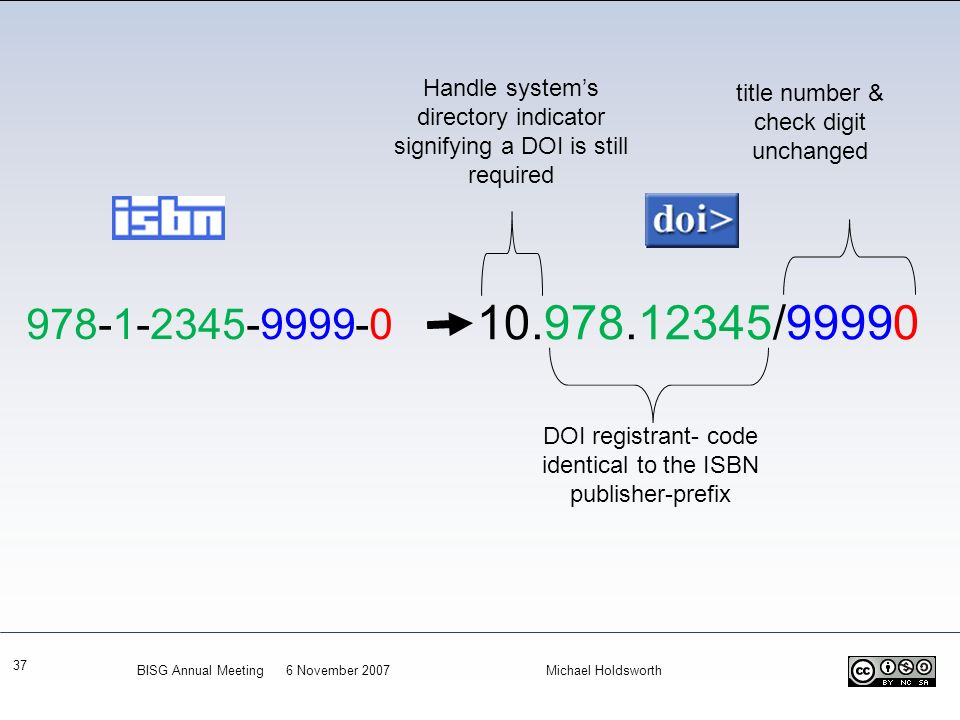 Handle system's directory indicator signifying a DOI is still required