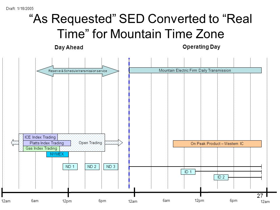 As Requested SED Converted to Real Time for Mountain Time Zone