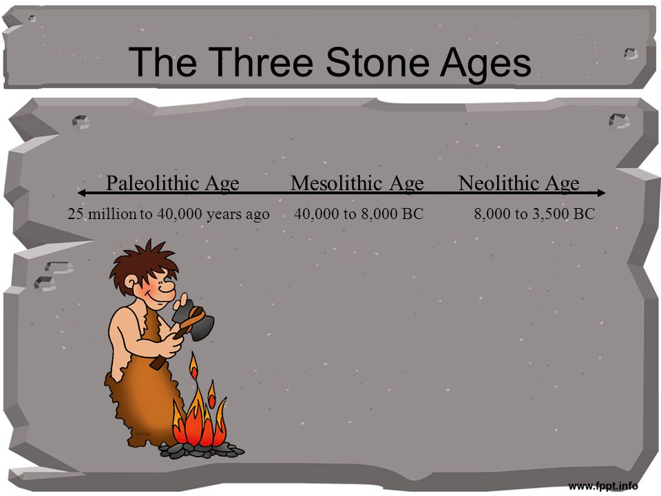 Paleolithic mesolithic and neolithic