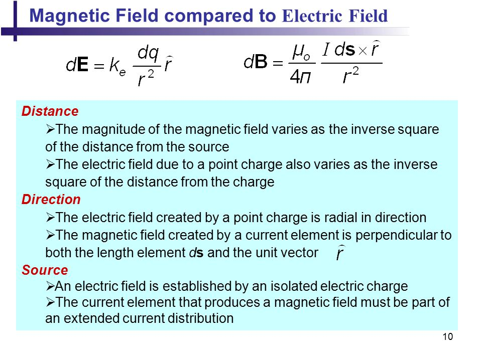 Magnetic Field compared to Electric Field