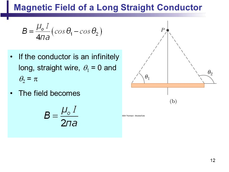 Magnetic Field of a Long Straight Conductor