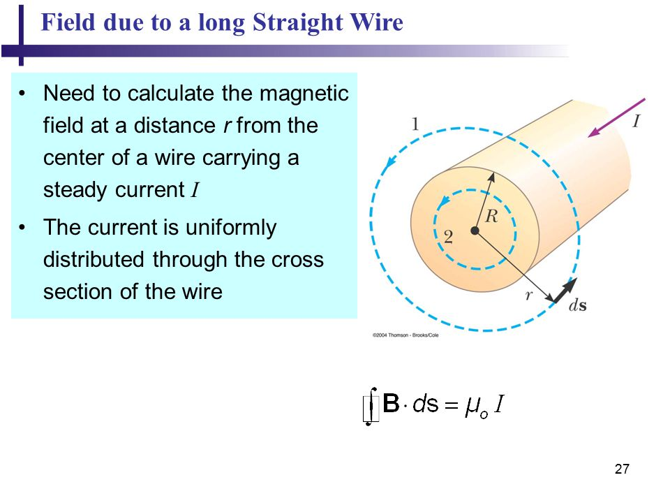 Chapter 32 Magnetic Fields. - ppt video online download