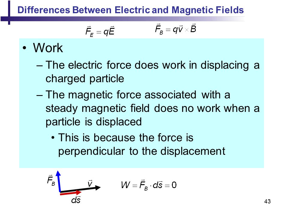 Work The electric force does work in displacing a charged particle
