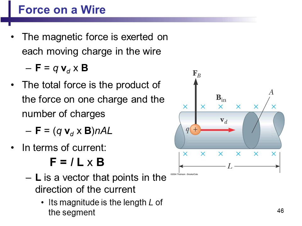 Force on a Wire The magnetic force is exerted on each moving charge in the wire. F = q vd x B.
