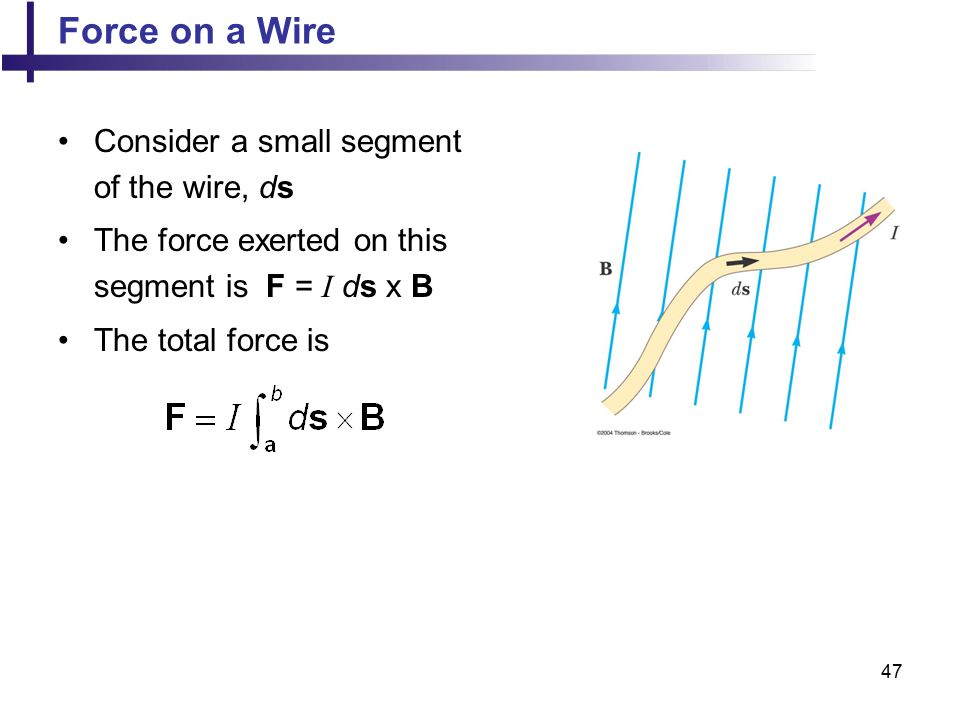 Force on a Wire Consider a small segment of the wire, ds