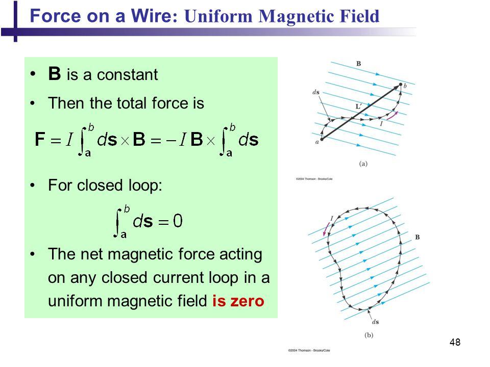 Force on a Wire: Uniform Magnetic Field