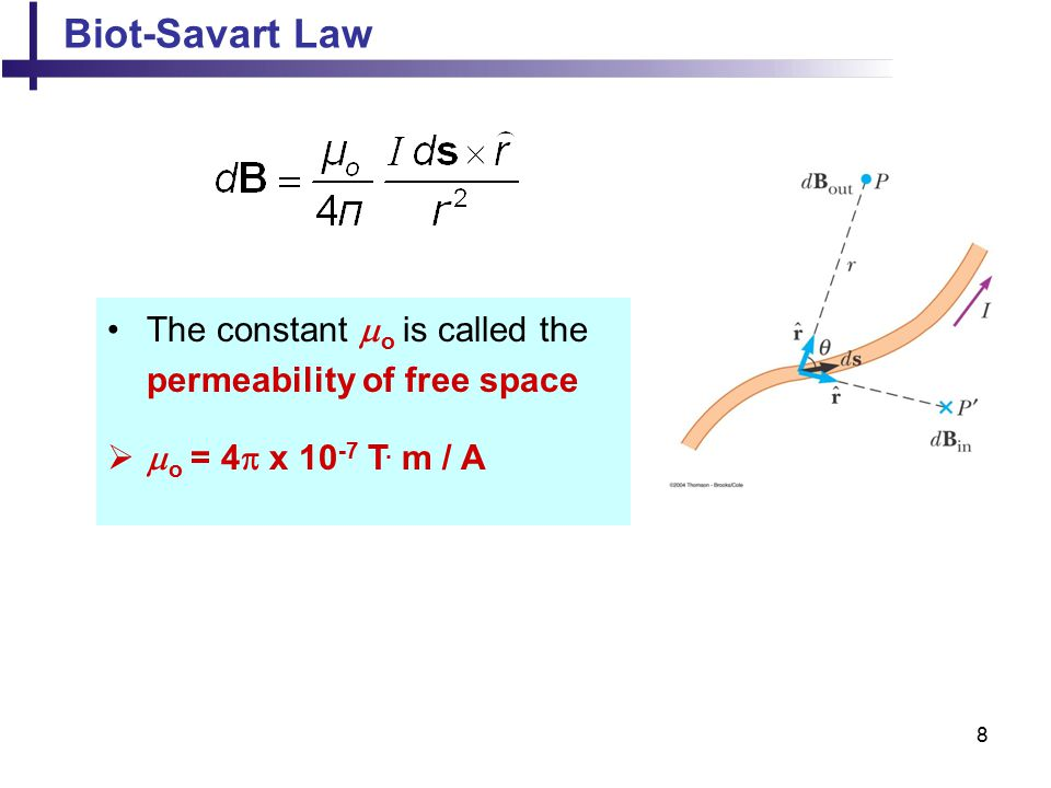 Biot-Savart Law The constant mo is called the permeability of free space mo = 4p x 10-7 T. m / A