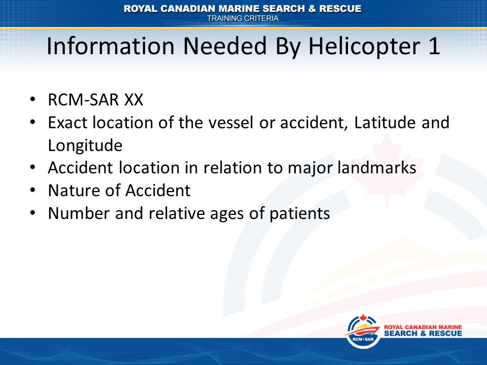 Information Needed By Helicopter 1