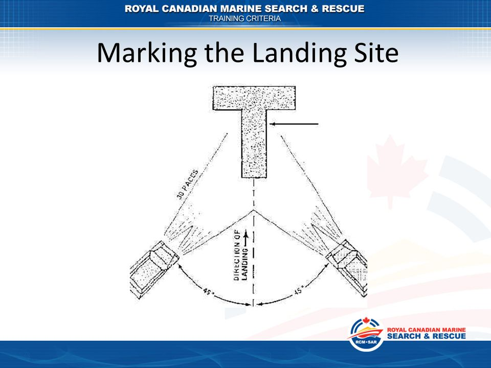 Marking the Landing Site