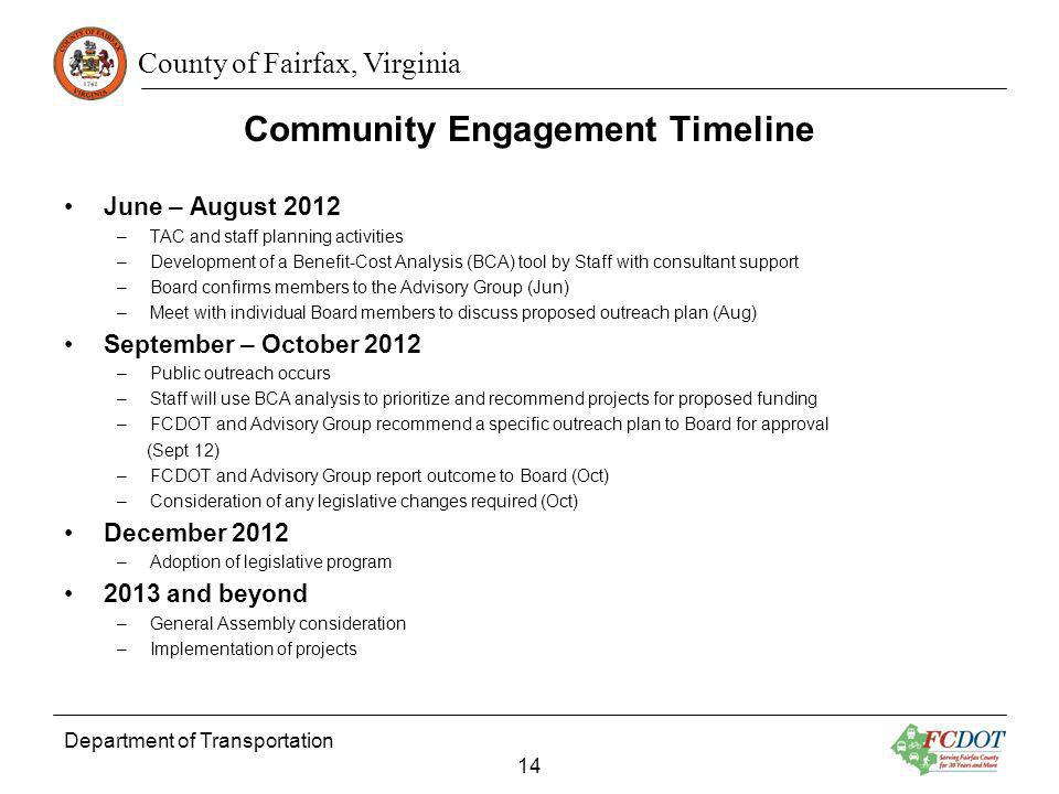 Community Engagement Timeline