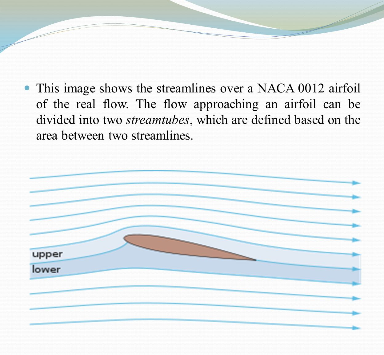 This image shows the streamlines over a NACA 0012 airfoil of the real flow.