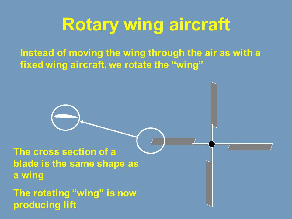 Rotary wing aircraft Instead of moving the wing through the air as with a fixed wing aircraft, we rotate the wing
