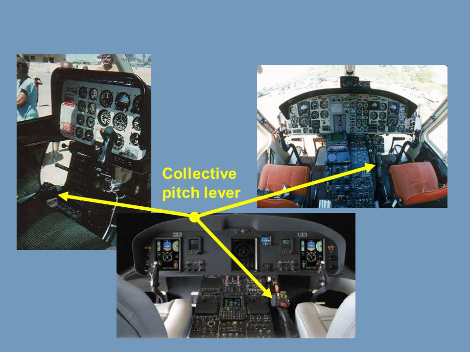 Collective pitch lever