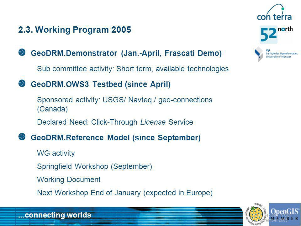 2.3. Working Program 2005 GeoDRM.Demonstrator (Jan.-April, Frascati Demo) Sub committee activity: Short term, available technologies.