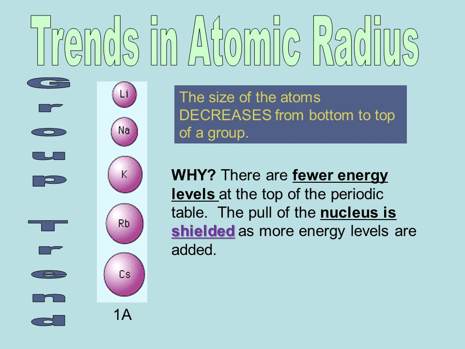 Atomic radius simply distance from the nucleus to the valence trends in atomic radius urtaz Choice Image