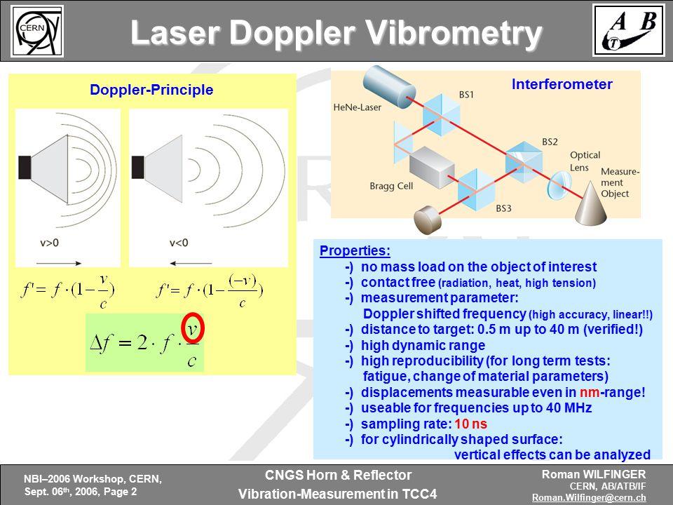 Laser doppler vibrometer (ldv) ppt video online download.