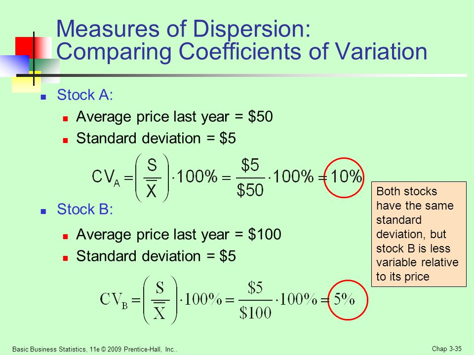 Measures of Dispersion: Comparing Coefficients of Variation