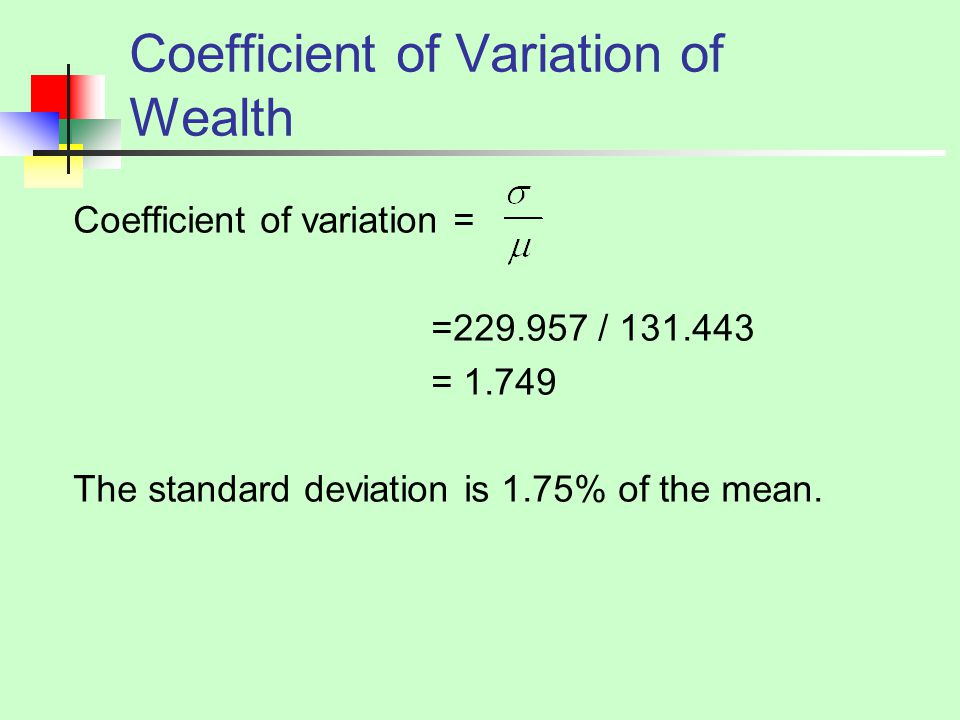 Coefficient of Variation of Wealth