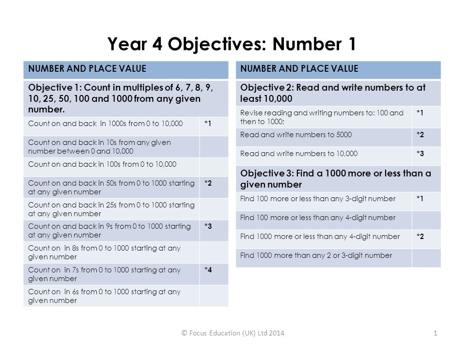 Year 4 Objectives: Number 1 - ppt download