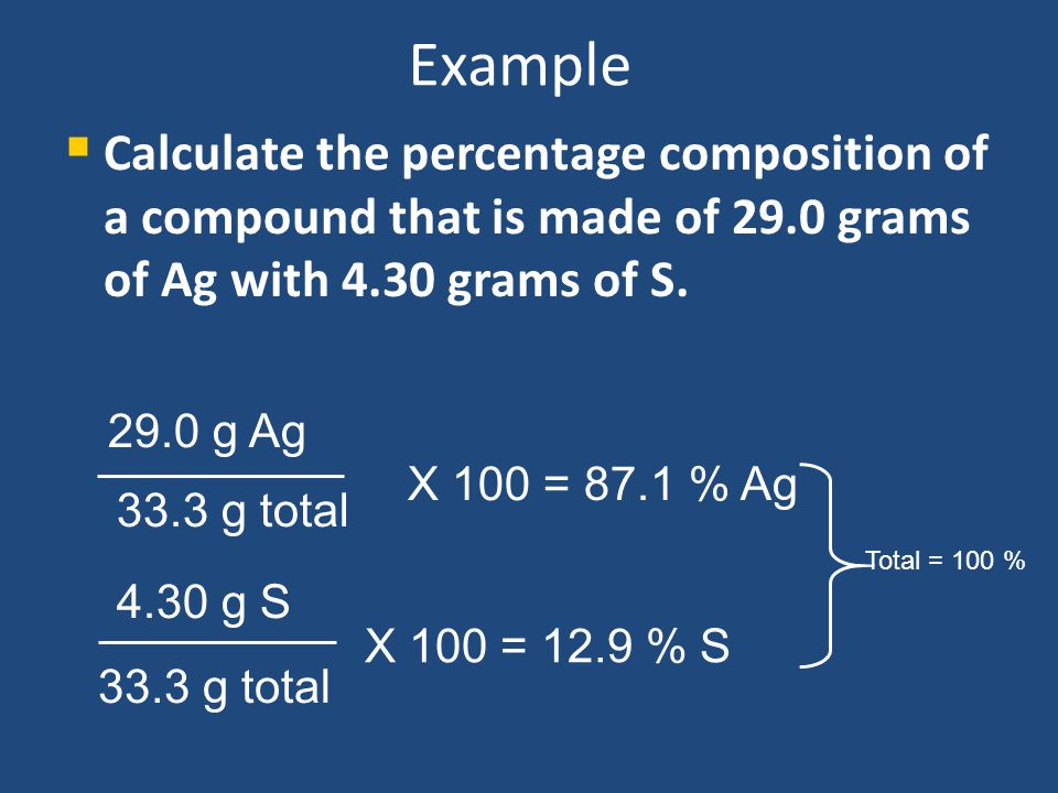 Example Calculate the percentage composition of a compound that is made of 29.0 grams of Ag with 4.30 grams of S.