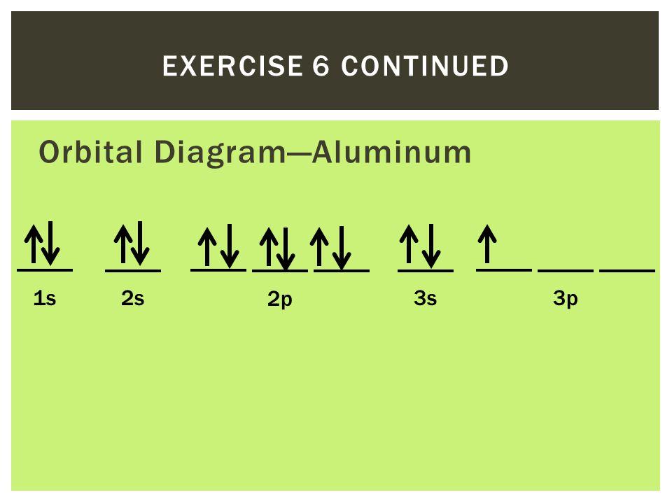 Orbital+Diagram%E2%80%94Aluminum λ = 650 nm = 6 50 x 10 7 m ν = c = x 108 m s = 4 61 x 1014 hz ppt