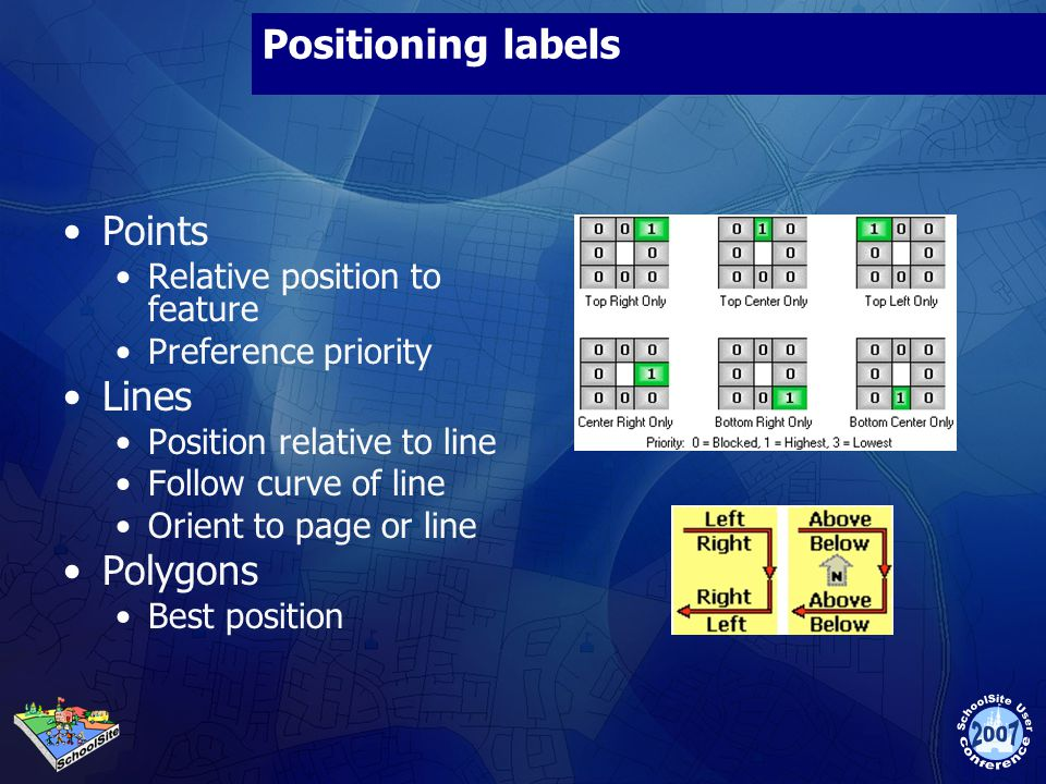 Positioning labels Points Lines Polygons Relative position to feature