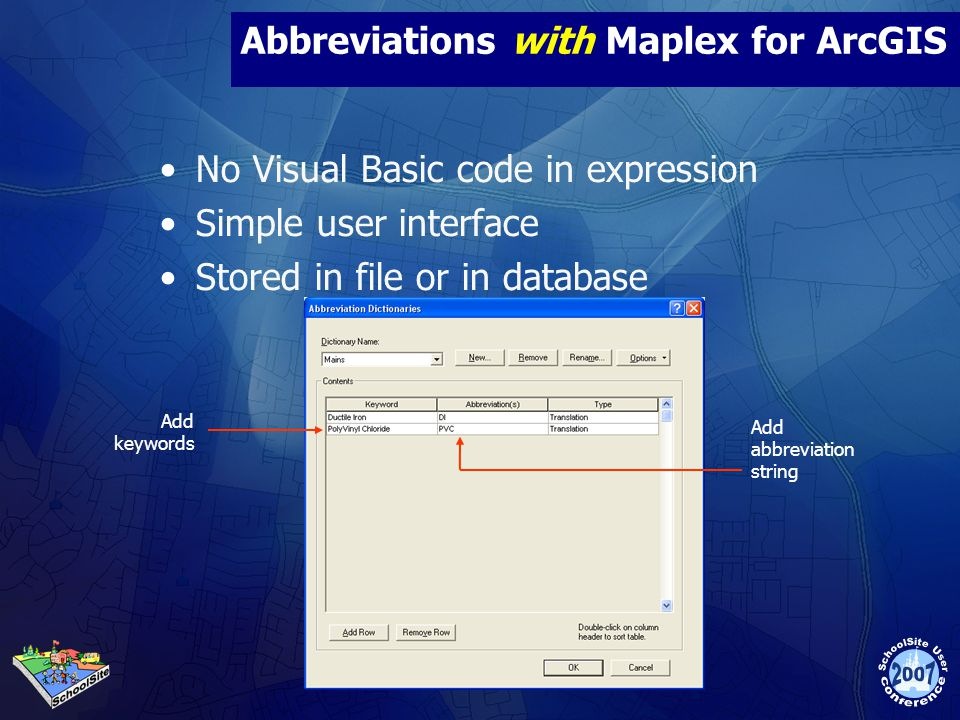 Abbreviations with Maplex for ArcGIS