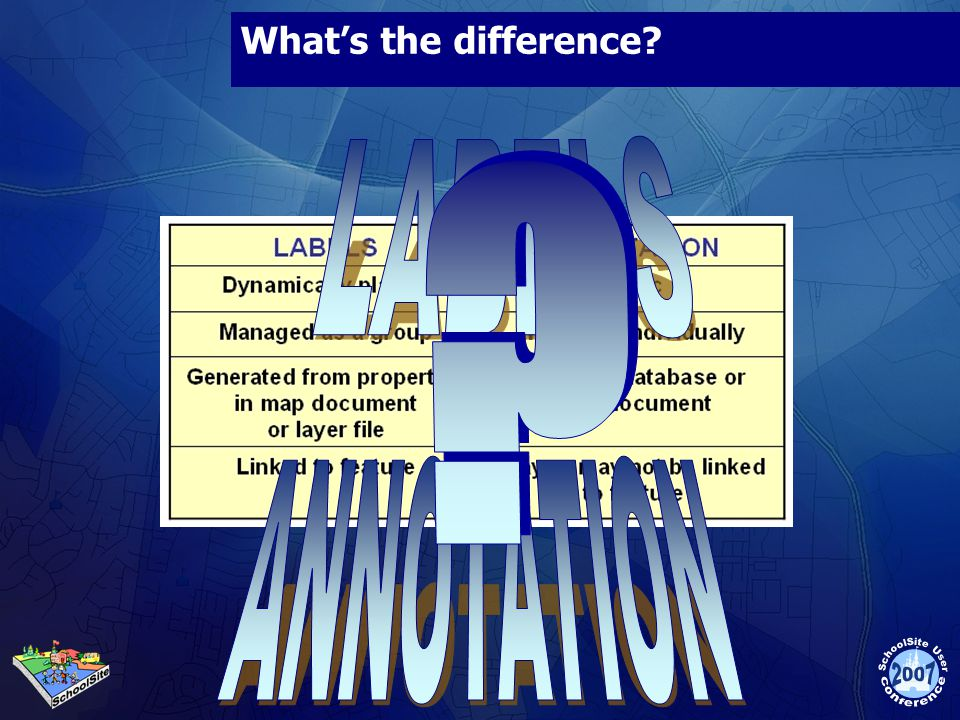 What's the difference LABELS ANNOTATION