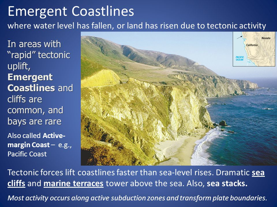Coastal Processes and Landforms - ppt video online download