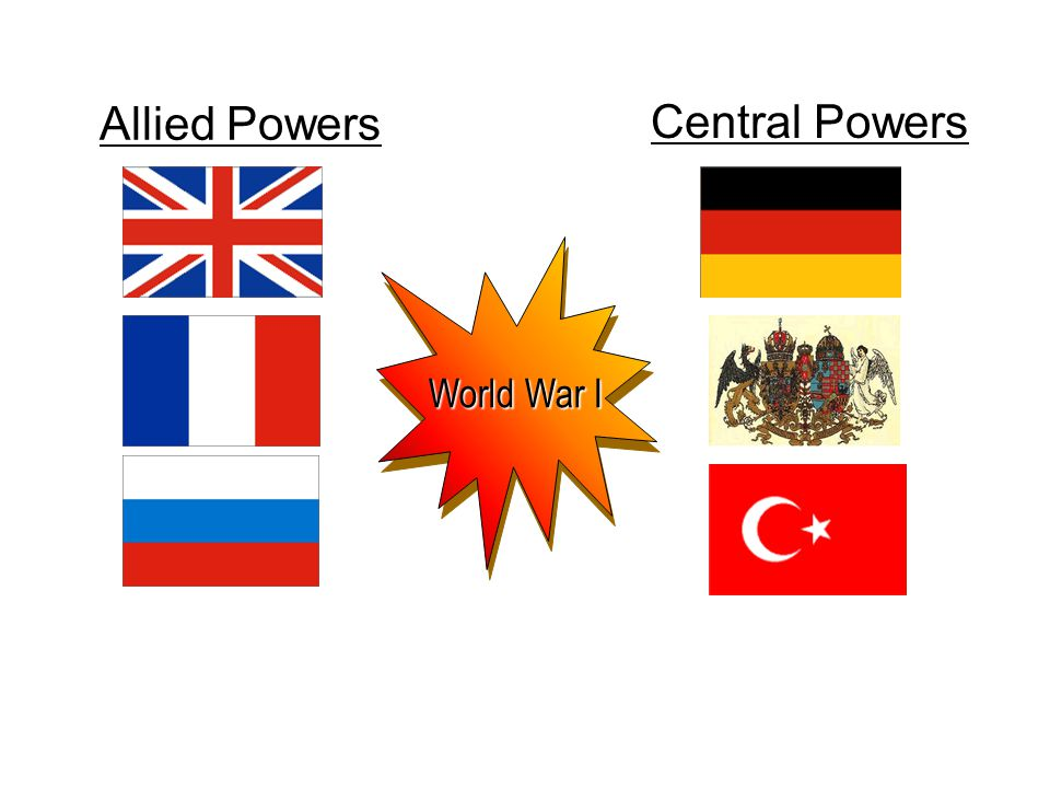 Allied Powers Central Powers World War I