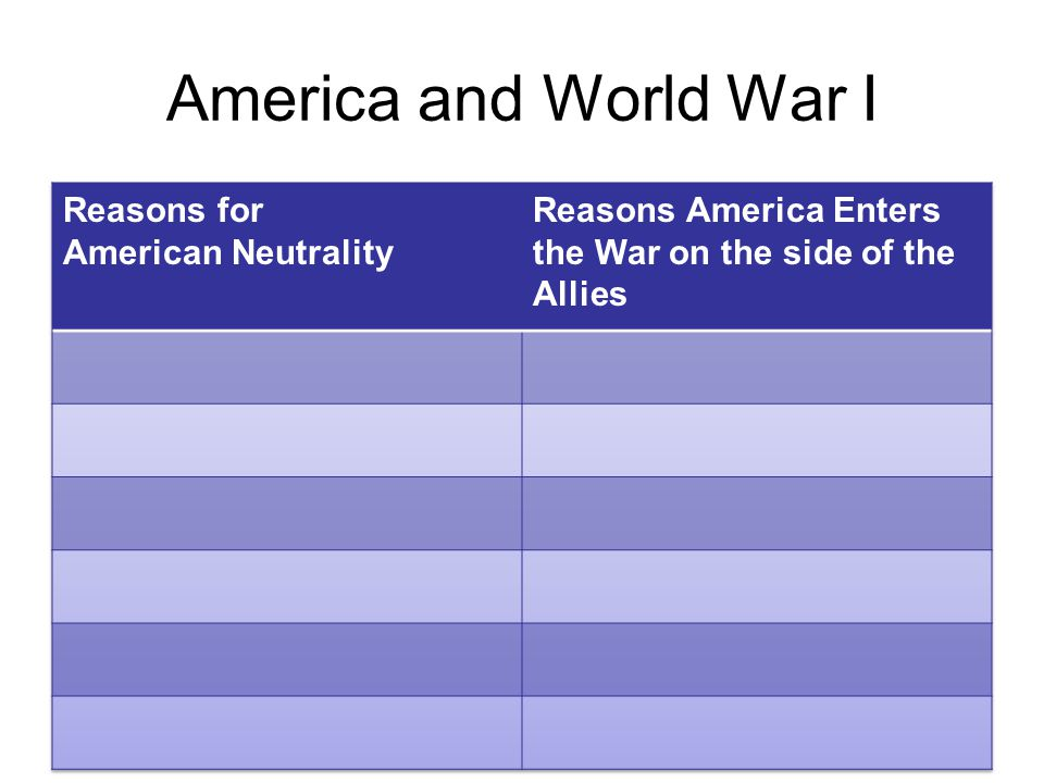 America and World War I Reasons for American Neutrality