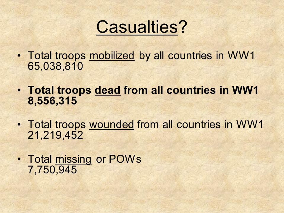 Casualties Total troops mobilized by all countries in WW1 65,038,810