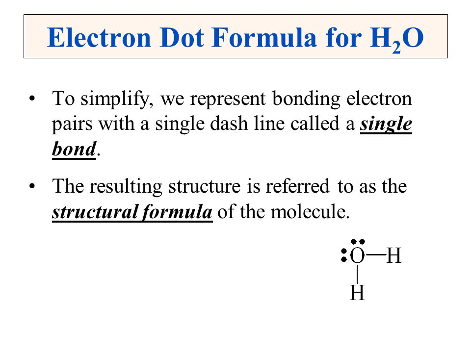 Electron Dot Formula for H2O