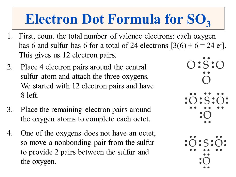Electron Dot Formula for SO3