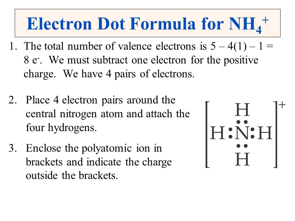 Electron Dot Formula for NH4+